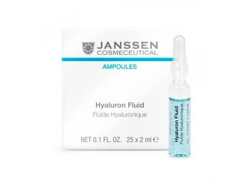 Ультраувлажняющая сыворотка с гиалуроновой кислотой Janssen Cosmetics Hyaluron Fluid  Применение