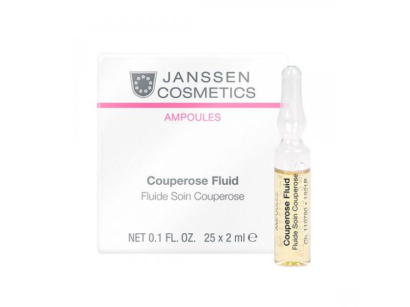 Концентрат, оказывающий профилактику развития купероза Janssen Cosmetics Couperose Fluid  Применение