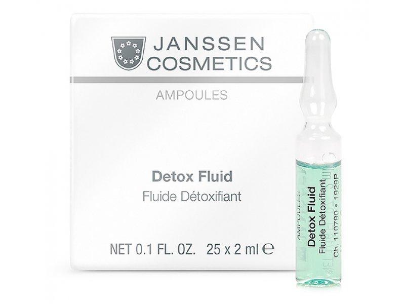 Омолаживающая детокс-сыворотка с лифтинг-эффектом для всех типов кожи Janssen Cosmetics Detox Fluid  Применение