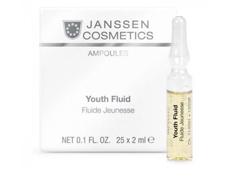Ревитализирующая сыворотка в ампулах для кожи лица Janssen Youth Fluid  Применение